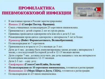 Нужно ли делать прививку от Пневмокока