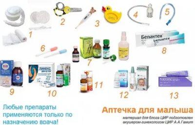 Что должно быть в аптечке для новорожденного
