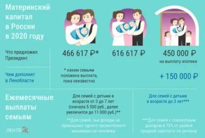 Сколько платят за второго ребенка материнский капитал