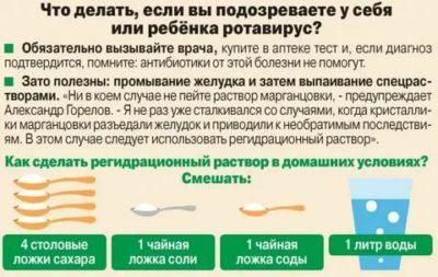 Как понять что у ребенка ротавирус