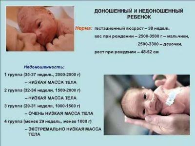 На каком сроке беременности ребенок считается доношенным