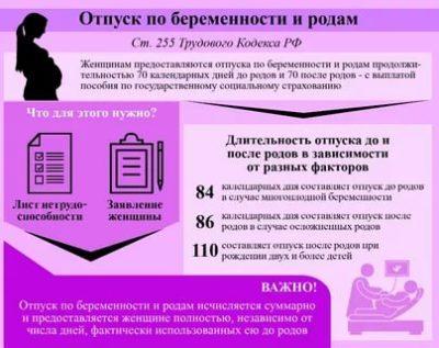 Какие документы нужны для ухода в декрет мужчине