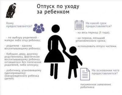 Кто имеет право уйти в отпуск по уходу за ребенком