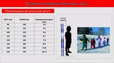 Как определить размер беговых лыж для ребенка