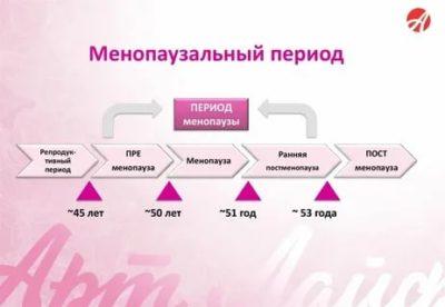 В каком возрасте заканчивается климакс у женщин