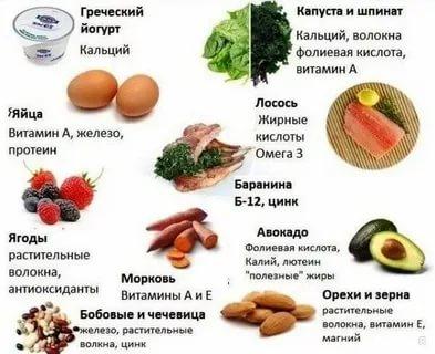 Какие продукты запрещены во время беременности