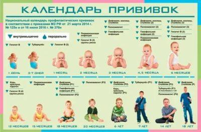 Какие прививки делают младенцам