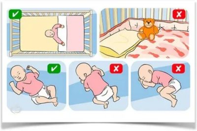 В каком положении должен спать новорожденный ребенок