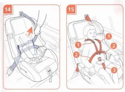 Как устанавливать детские автокресла