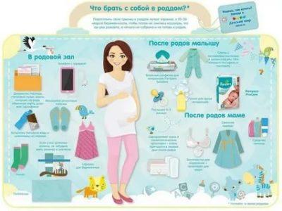 Что нужно взять с собой в роддом для малыша