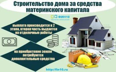 Можно ли использовать материнский капитал на строительство дома