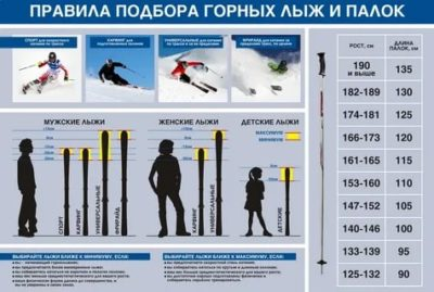 Как подобрать размер горных лыж для ребенка