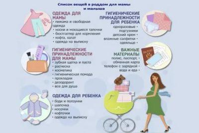 Что нужно в роддом для мамы и малыша