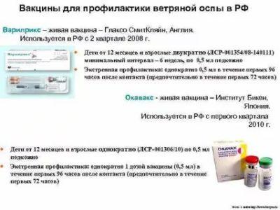 В каком возрасте ребенку делают прививку от ветрянки