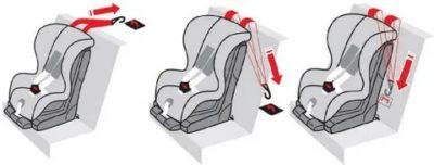 Как установить детское кресло Isofix
