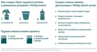 Как правильно сцедить и хранить грудное молоко Комаровский