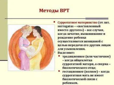 Кто мать при суррогатном материнстве