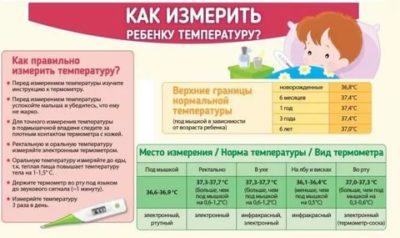 Какую температуру нужно сбивать у грудного ребенка