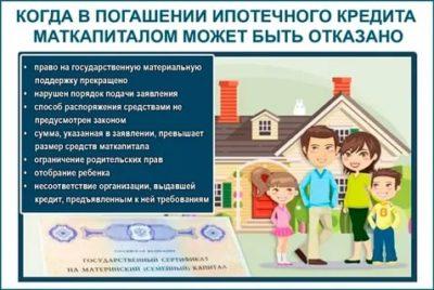 Можно ли погасить ипотеку материнским капиталом Если собственник муж