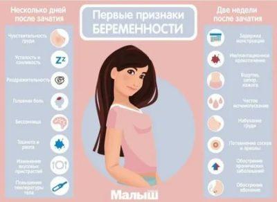 Какие признаки беременности на первой неделе