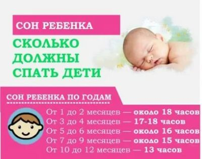Сколько спит ребенок в 2 года днем