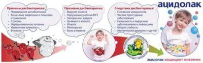 Как определить есть ли у ребенка дисбактериоз