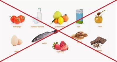 Что нельзя есть после прививки манту