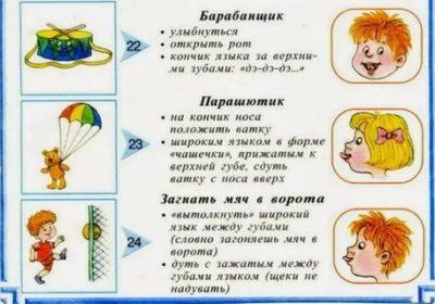 Как научить ребенка говорить букву Р с помощью ложки