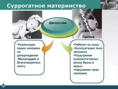 Как происходит суррогатное материнство