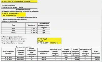 Как рассчитать выплату больничного по беременности