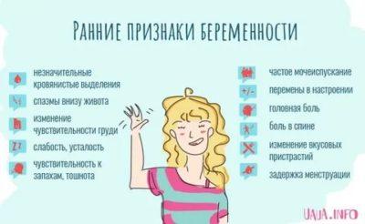 Какие симптомы беременности до задержки